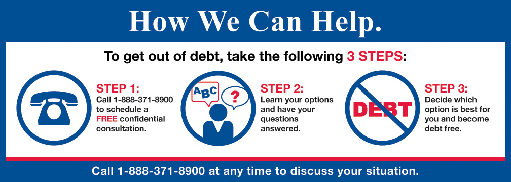 3 Steps to help with Debt Problems